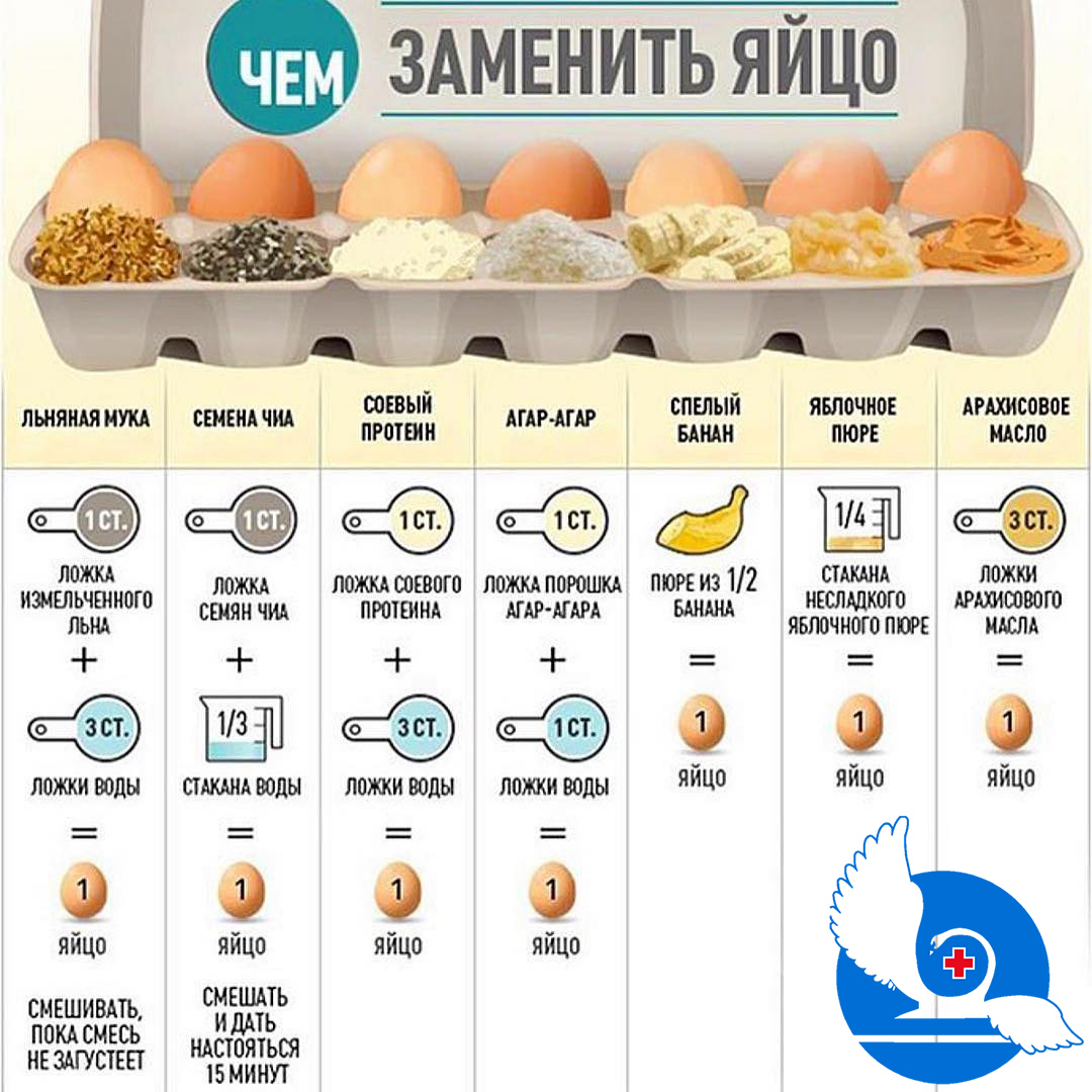 Потдельные продукты