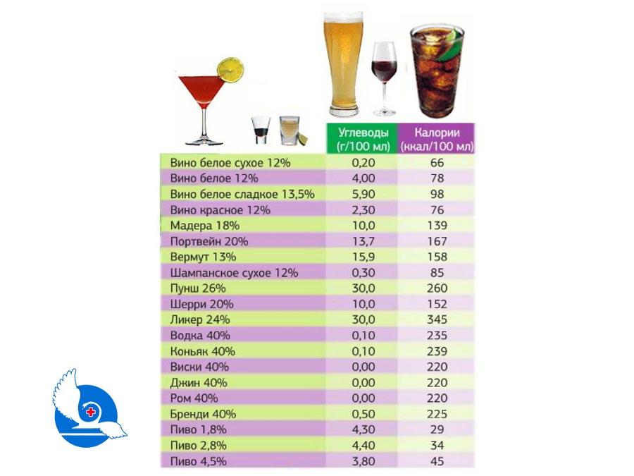 Чем опасен алкоголь.
